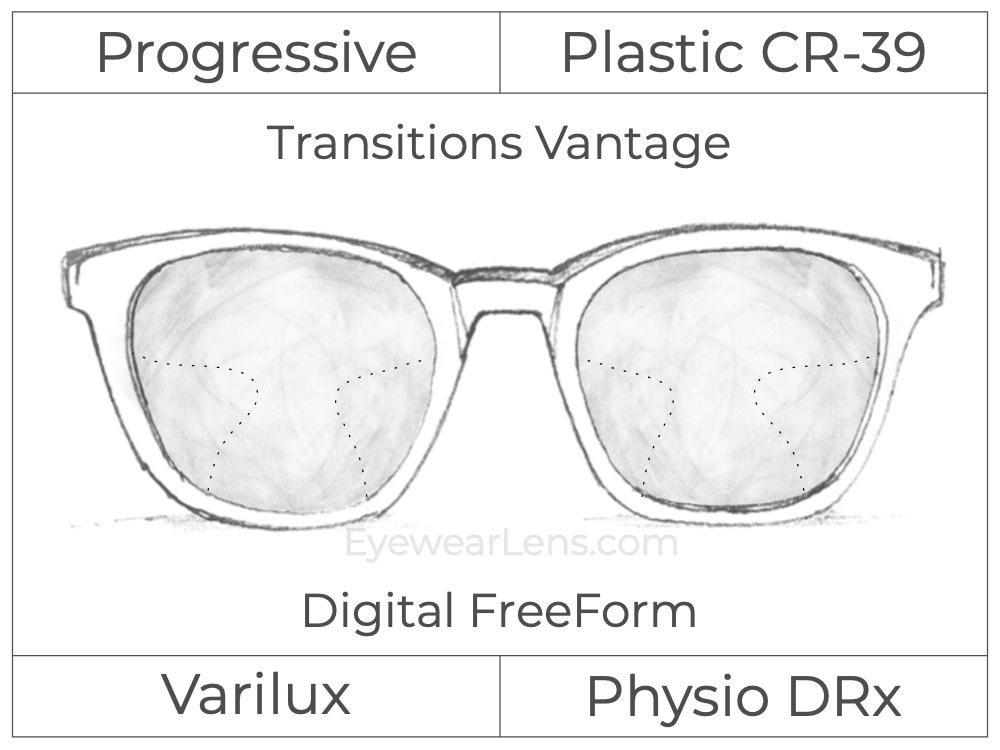 Progressive - Varilux - Physio DRx - Digital FreeForm - Plastic - Transitions Vantage