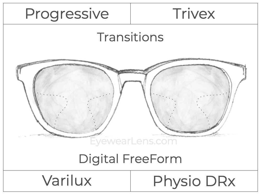 Progressive - Varilux - Physio DRx - Digital FreeForm - Trivex - Transitions Signature
