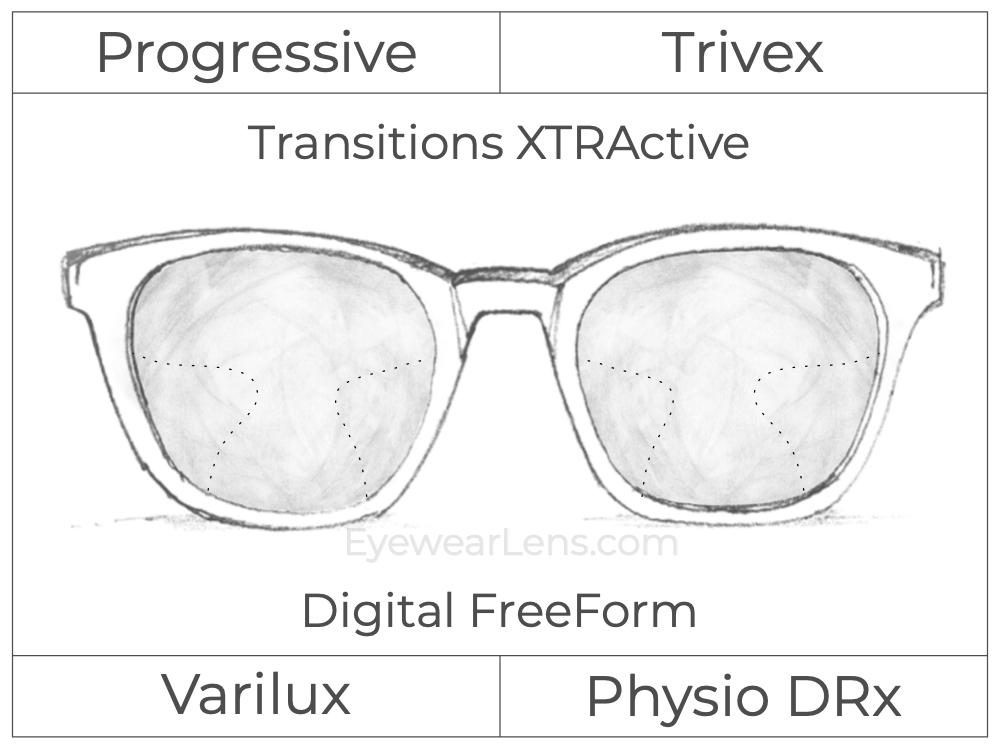 Progressive - Varilux - Physio DRx - Digital FreeForm - Trivex - Transitions XTRActive