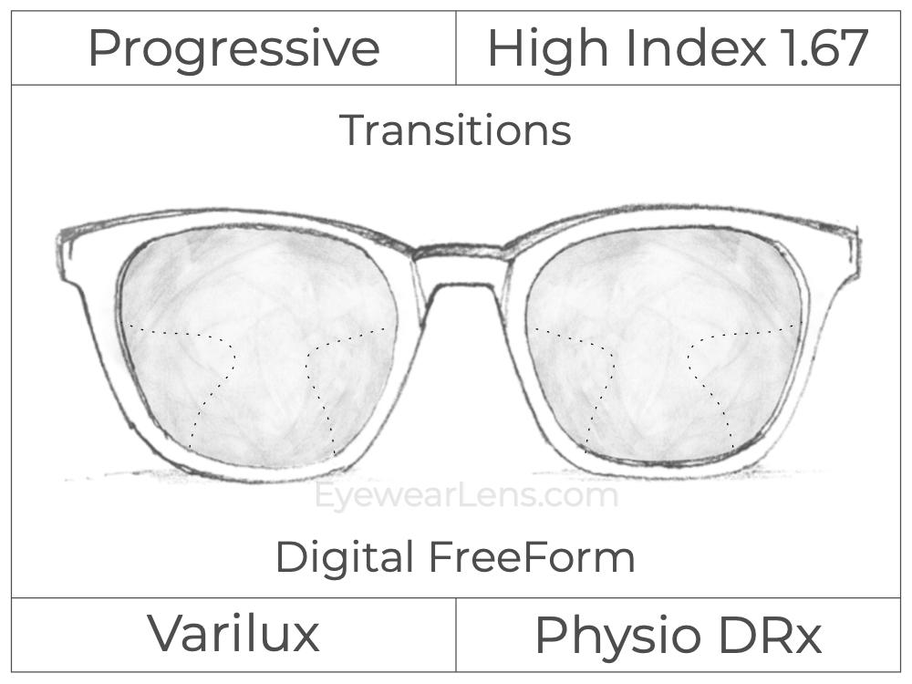 Progressive - Varilux - Physio DRx - Digital FreeForm - High Index 1.67 - Transitions Signature