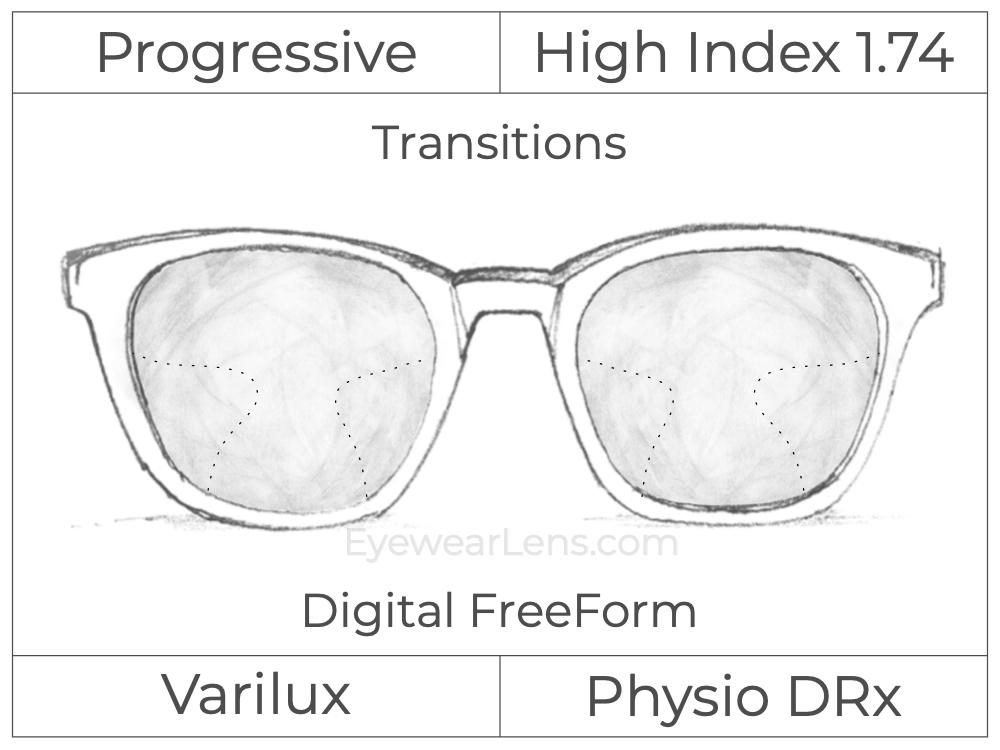 Progressive - Varilux - Physio DRx - Digital FreeForm - High Index 1.74 - Transitions Signature