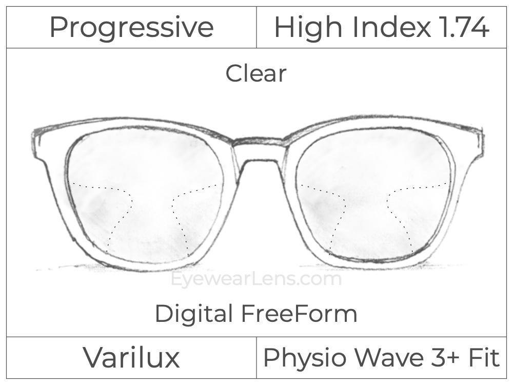 Progressive - Varilux - Physio Wave 3 Fit - Digital FreeForm - High Index 1.74 - Clear