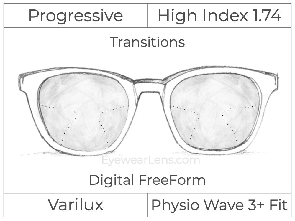 Progressive - Varilux - Physio Wave 3 Fit - Digital FreeForm - High Index 1.74 - Transitions Signature