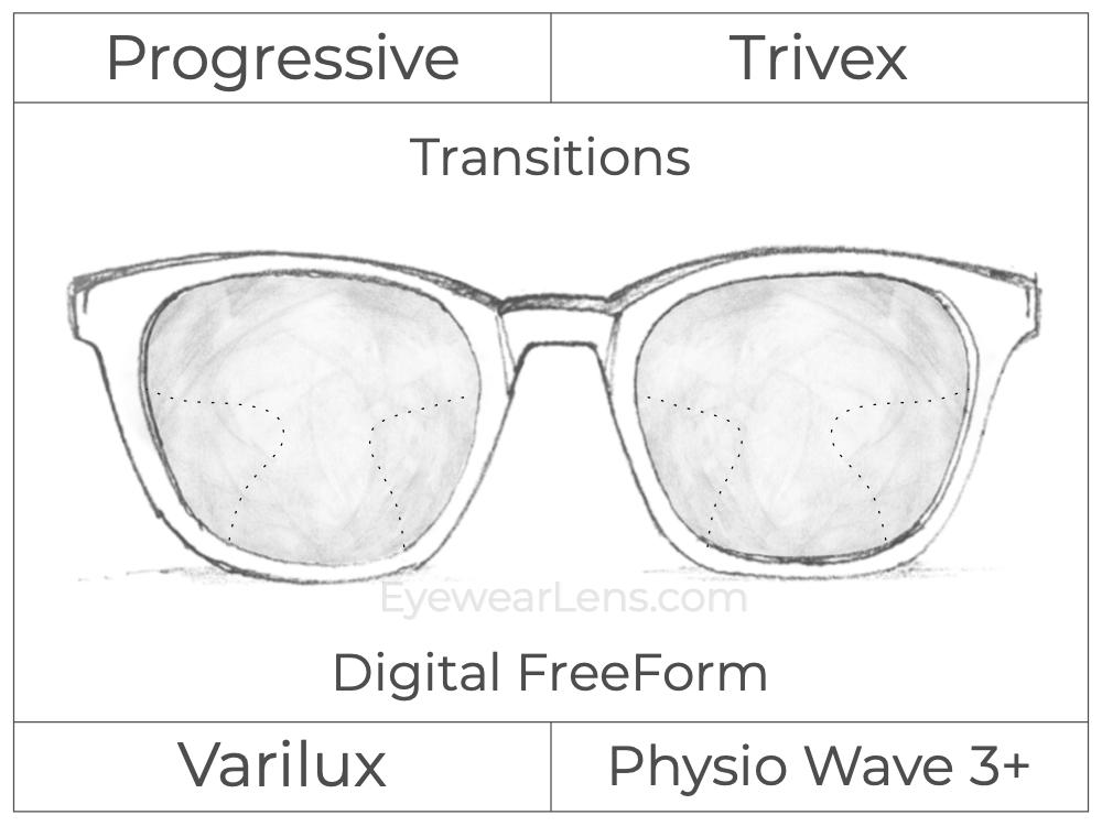 Progressive - Varilux - Physio Wave 3 - Digital FreeForm - Trivex - Transitions Signature