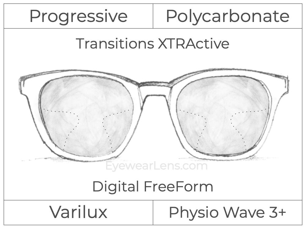 Progressive - Varilux - Physio Wave 3 - Digital FreeForm - Polycarbonate - Transitions XTRActive