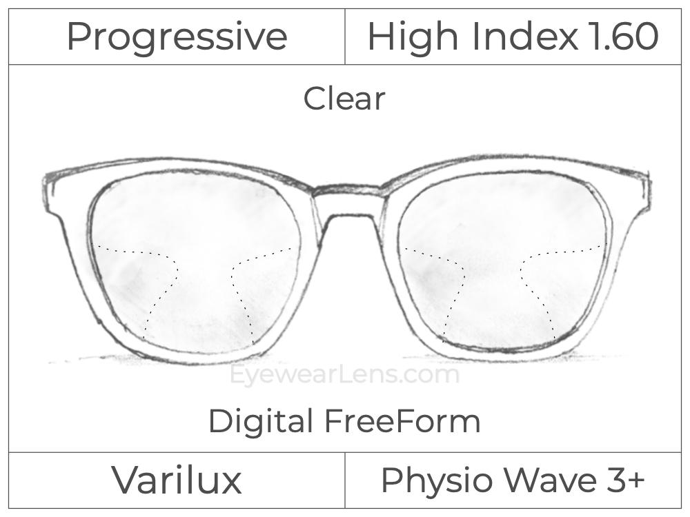 Progressive - Varilux - Physio Wave 3 - Digital FreeForm - High Index 1.60 - Clear