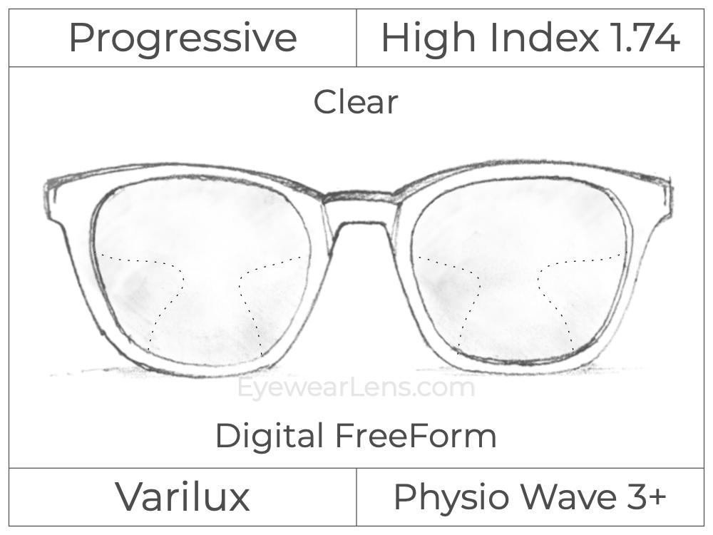 Progressive - Varilux - Physio Wave 3 - Digital FreeForm - High Index 1.74 - Clear