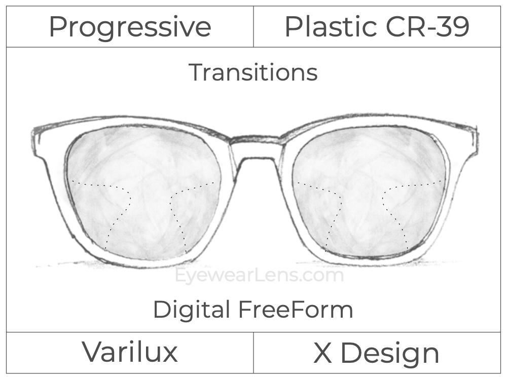 Progressive - Varilux - X Design - Digital FreeForm - Plastic - Transitions Signature