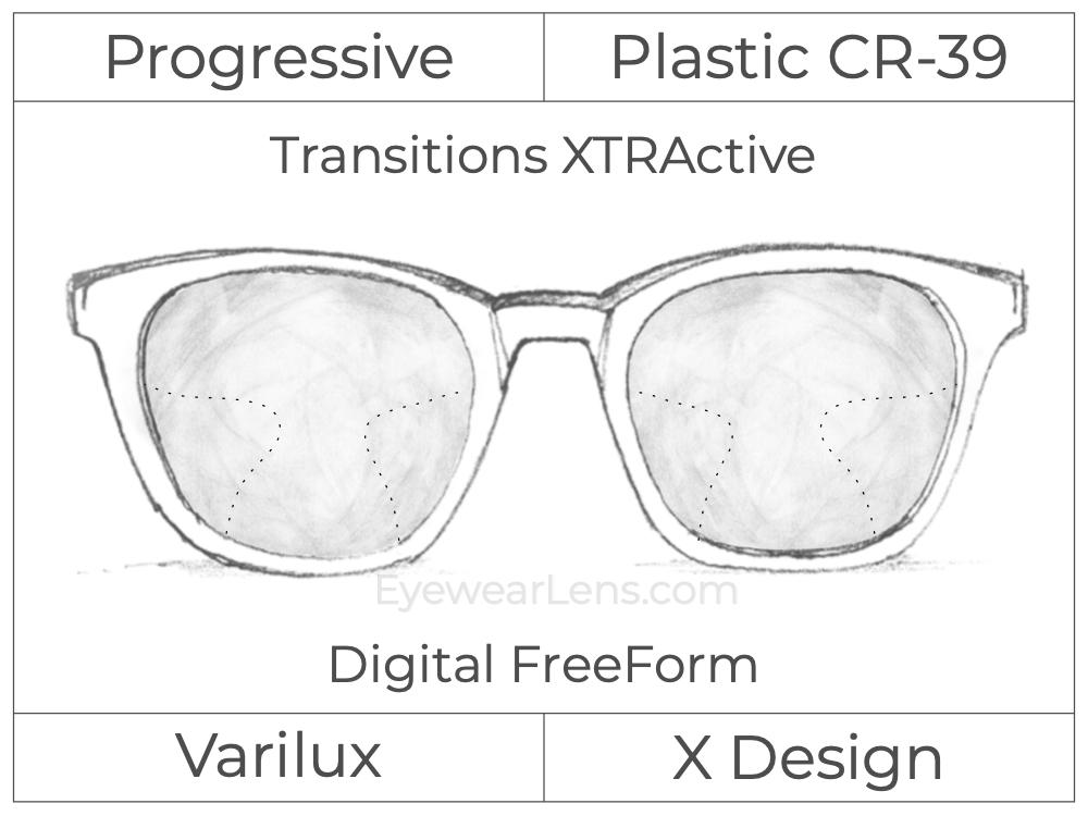 Progressive - Varilux - X Design - Digital FreeForm - Plastic - Transitions XTRActive