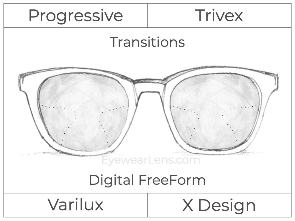 Progressive - Varilux - X Design - Digital FreeForm - Trivex - Transitions Signature
