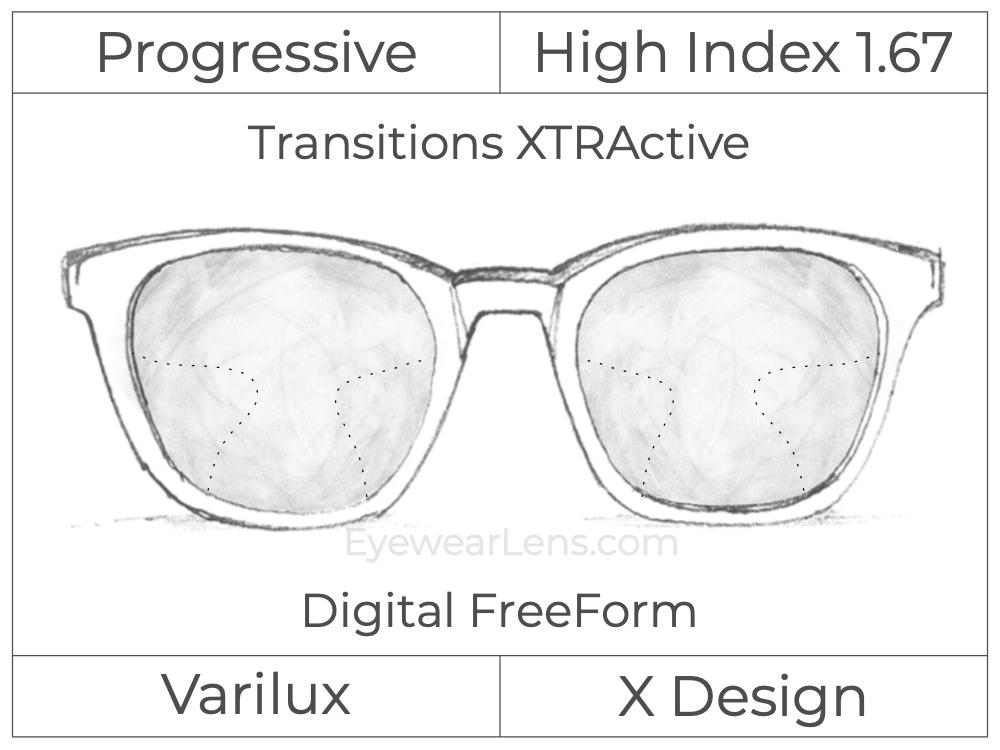 Progressive - Varilux - X Design - Digital FreeForm - High Index 1.67 - Transitions XTRActive