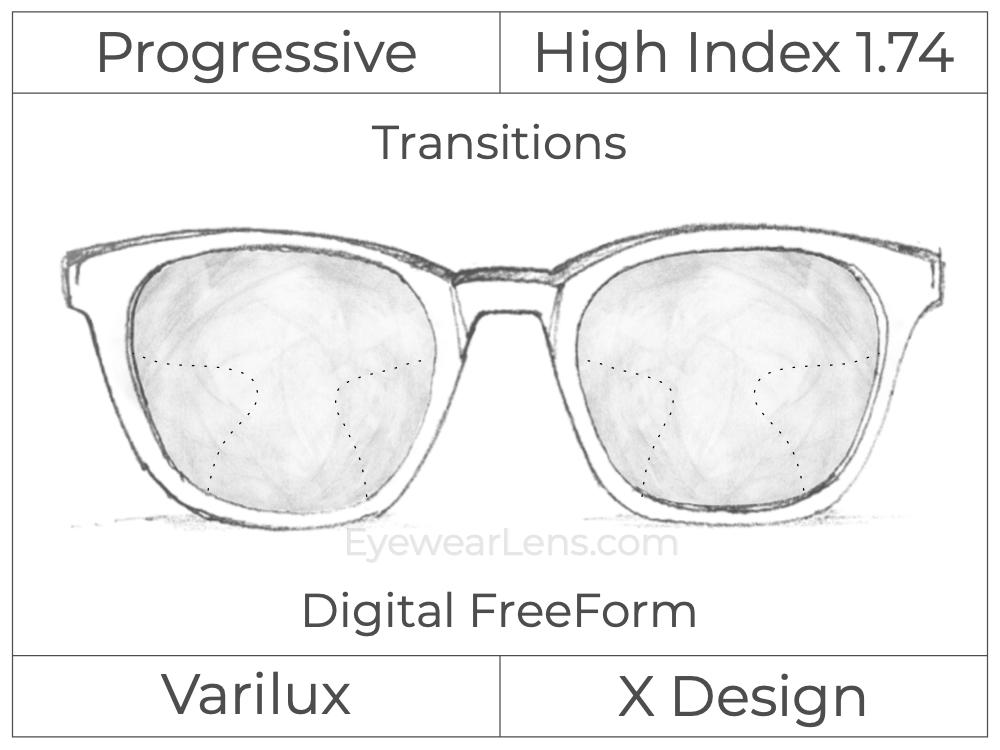 Progressive - Varilux - X Design - Digital FreeForm - High Index 1.74 - Transitions Signature