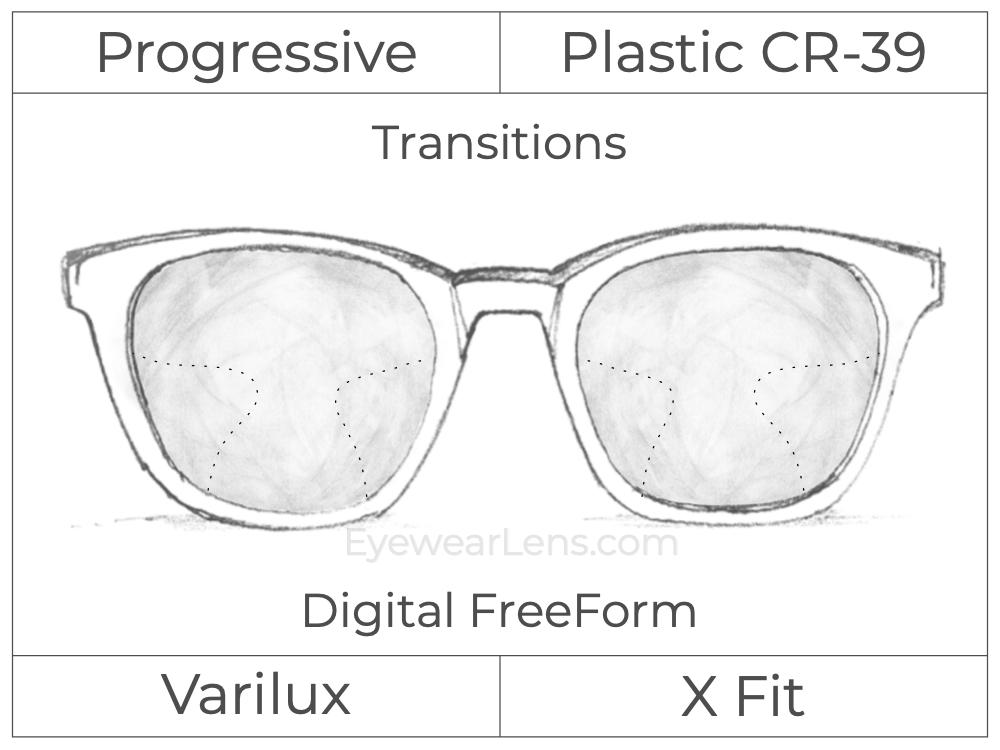 Progressive - Varilux - X Fit - Digital FreeForm - Plastic - Transitions Signature