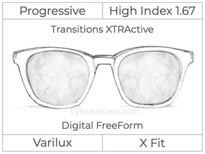 Progressive - Varilux - X Fit - Digital FreeForm - High Index 1.67 - Transitions XTRActive