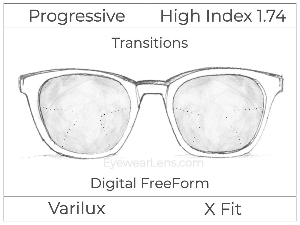 Progressive - Varilux - X Fit - Digital FreeForm - High Index 1.74 - Transitions Signature