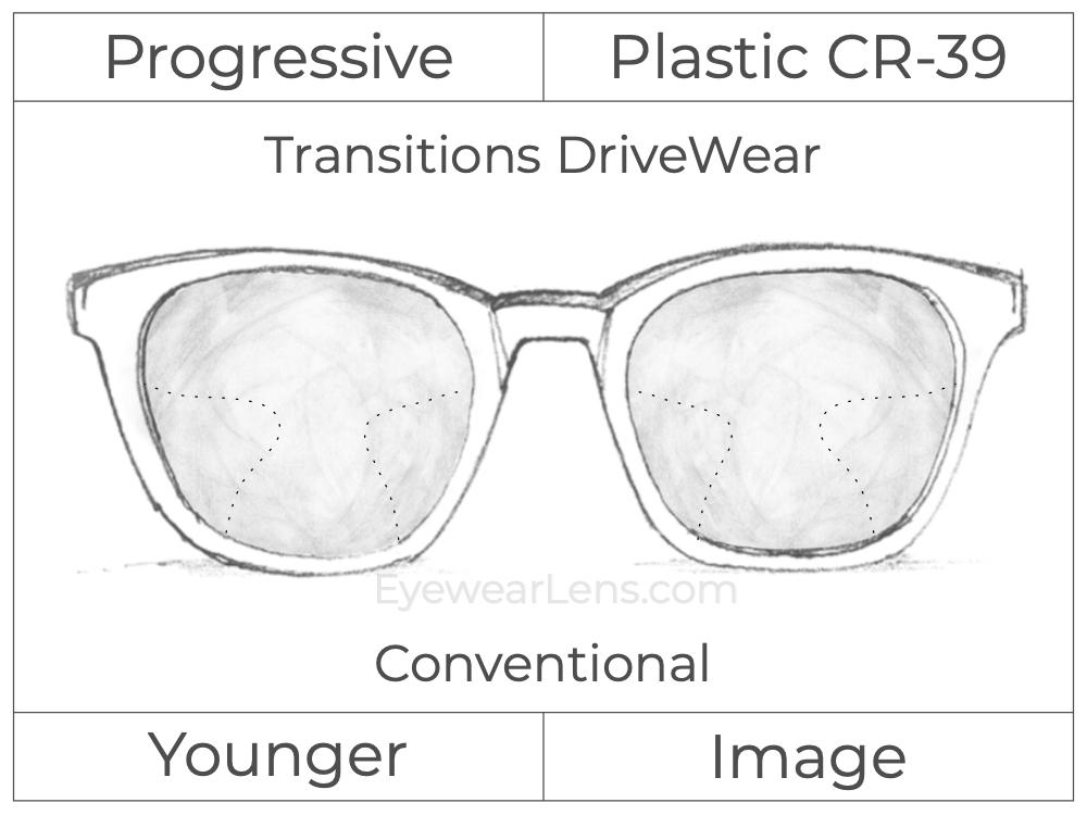 Progressive - Younger - Image - Plastic - Transitions DriveWear
