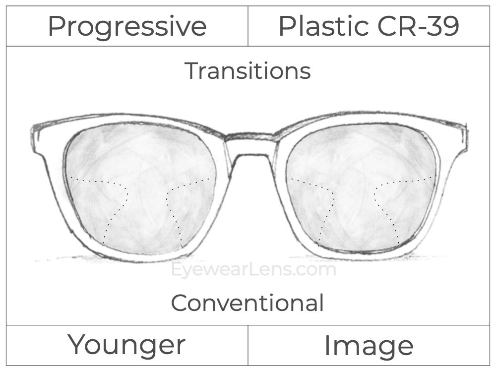 Progressive - Younger - Image - Plastic - Transitions Signature