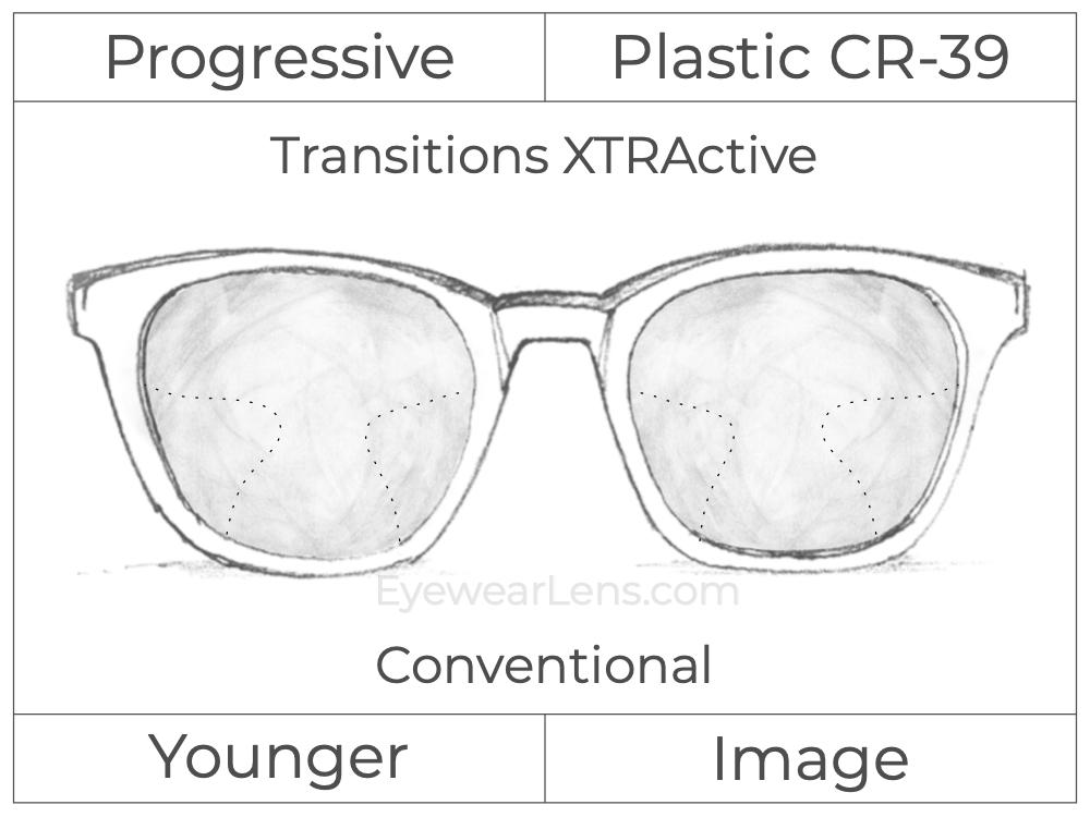 Progressive - Younger - Image - Plastic - Transitions XTRActive