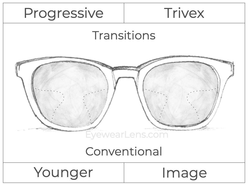 Progressive - Younger - Image - Trivex - Transitions Signature