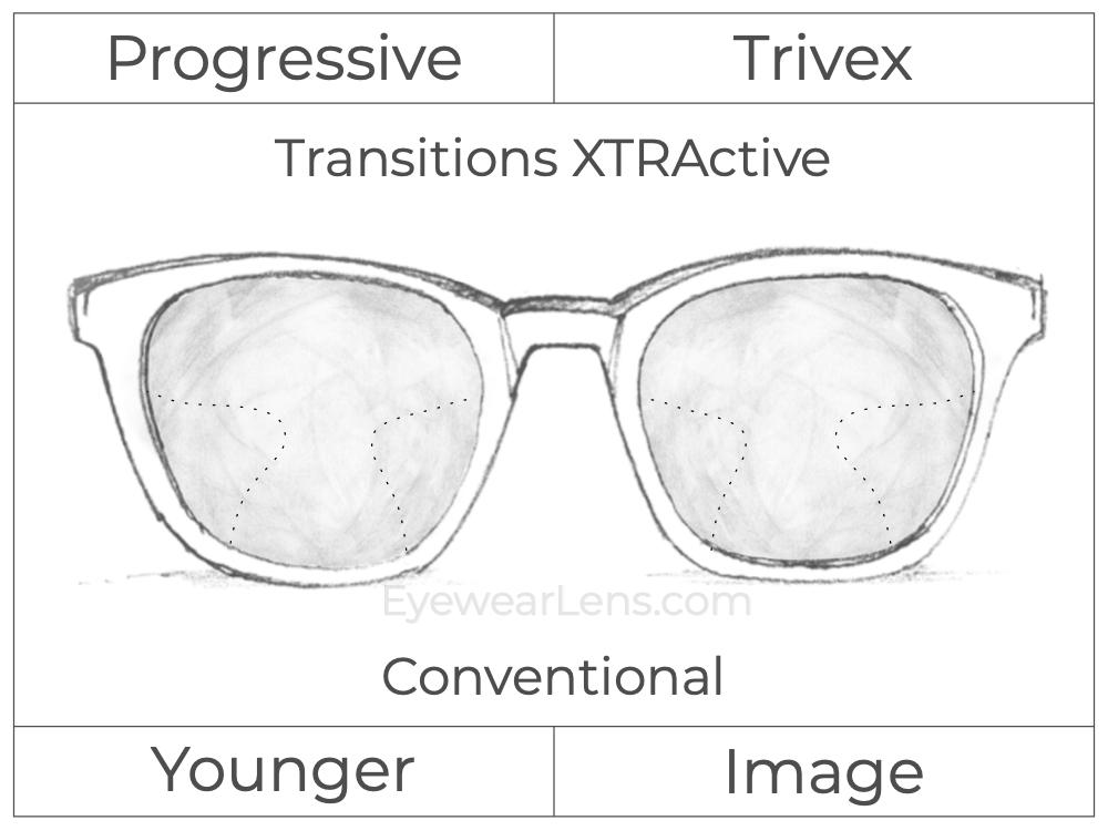 Progressive - Younger - Image - Trivex - Transitions XTRActive