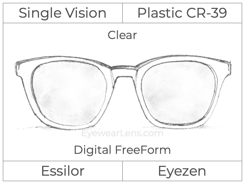 Single Vision - Plastic - Essilor Eyezen - Digital FreeForm - Clear - Spherical