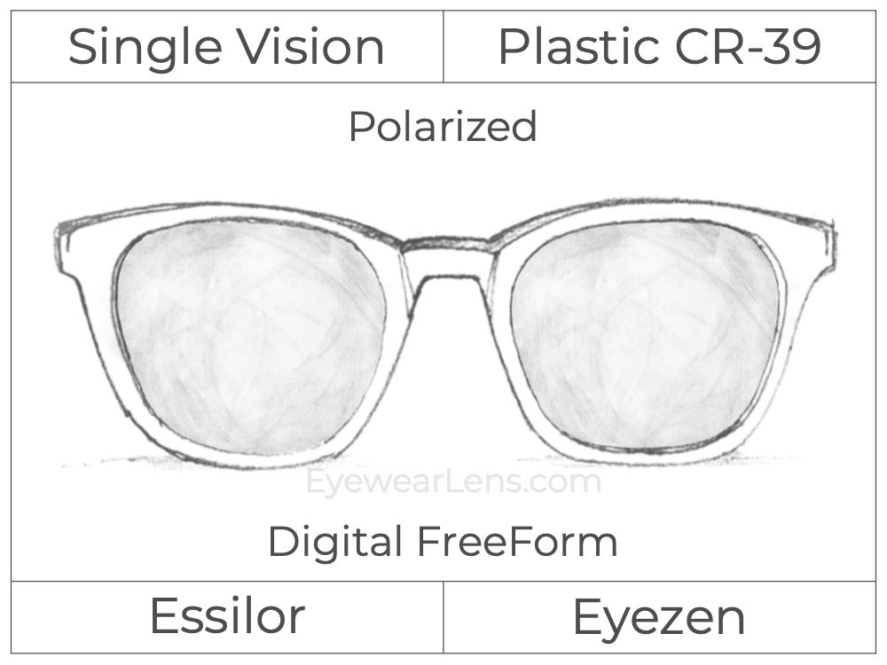 Single Vision - Plastic - Essilor Eyezen - Digital FreeForm - Polarized - Spherical
