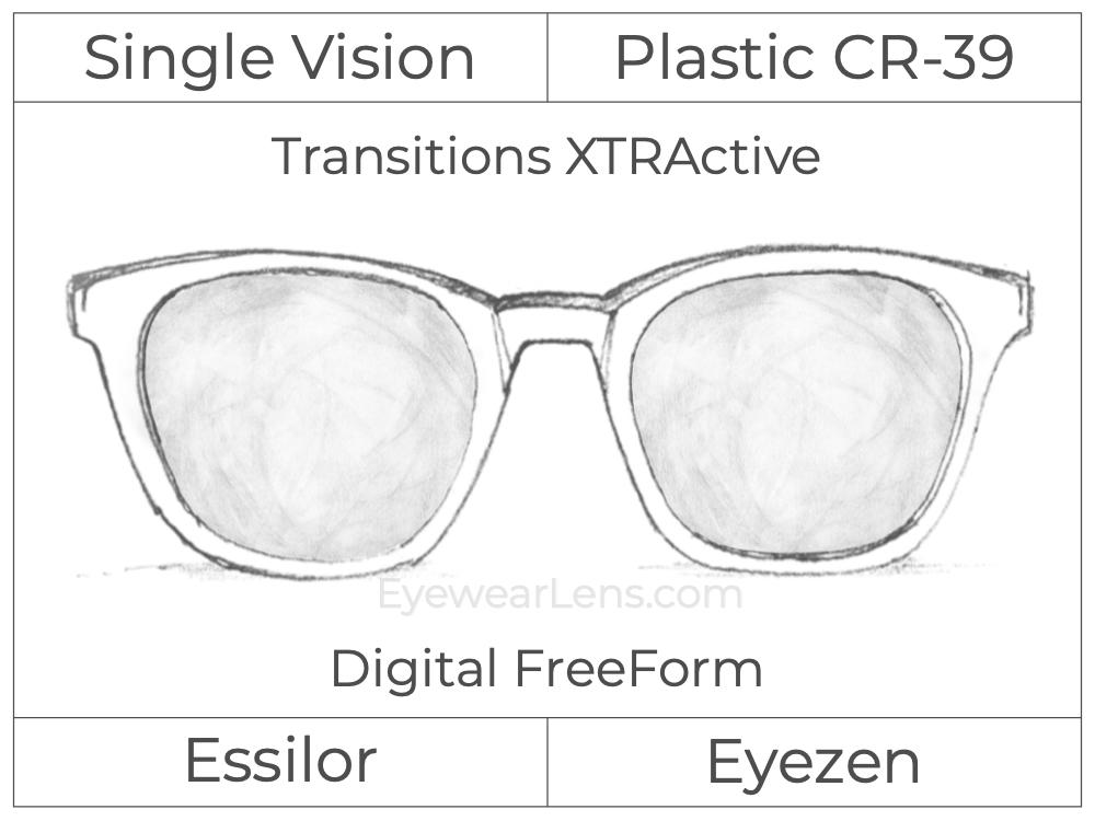 Single Vision - Plastic - Essilor Eyezen - Digital FreeForm - Transitions XTRActive - Spherical