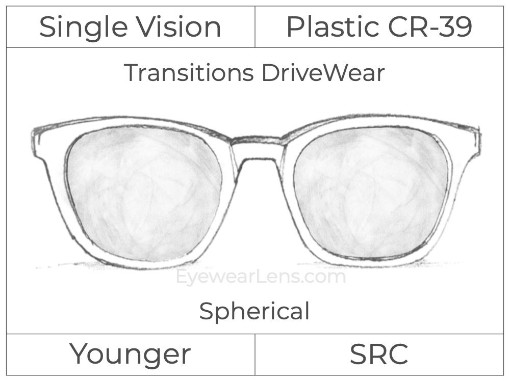 Single Vision - Plastic - Transitions DriveWear - Spherical