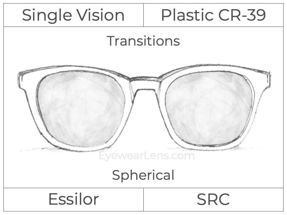 Single Vision - Plastic - Transitions Signature - Spherical