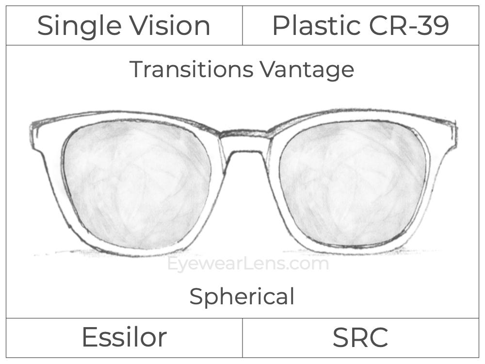 Single Vision - Plastic - Transitions Vantage - Spherical