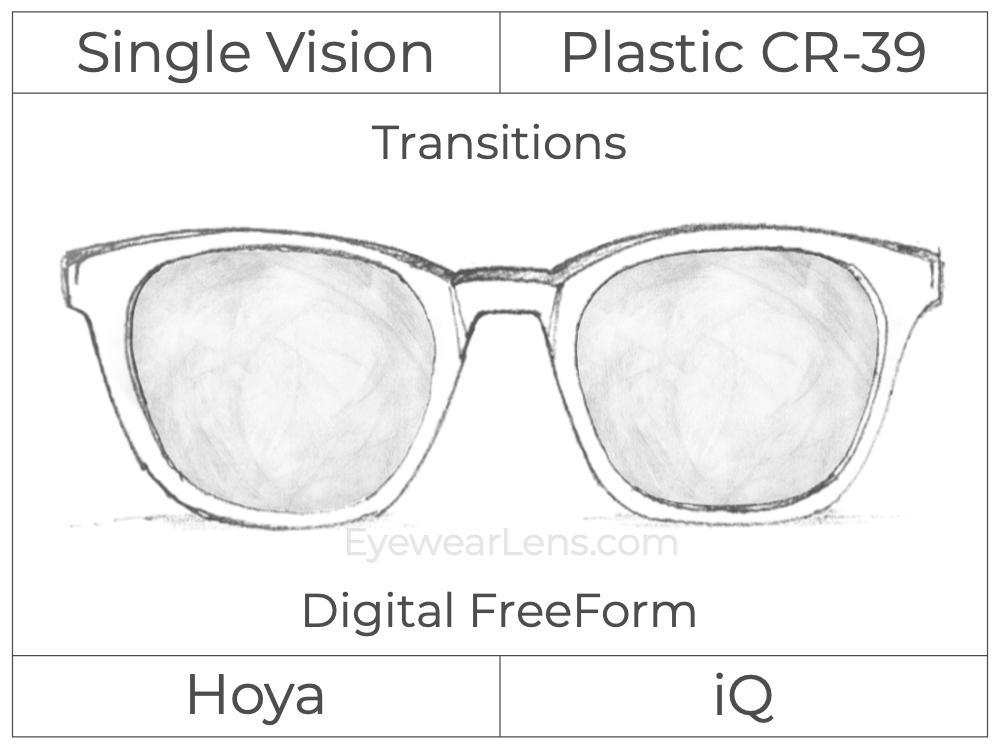 Single Vision - Plastic - Hoya iQ - Digital FreeForm - Transitions Signature - Spherical