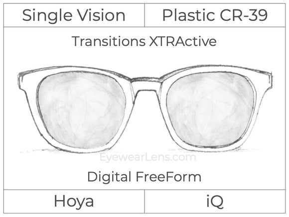 Single Vision - Plastic - Hoya iQ - Digital FreeForm - Transitions XTRActive - Spherical