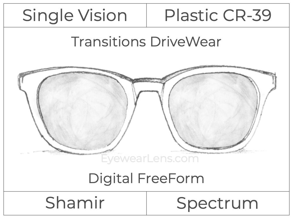 Single Vision - Plastic - Shamir Spectrum - Digital FreeForm - Transitions DriveWear - Aspheric