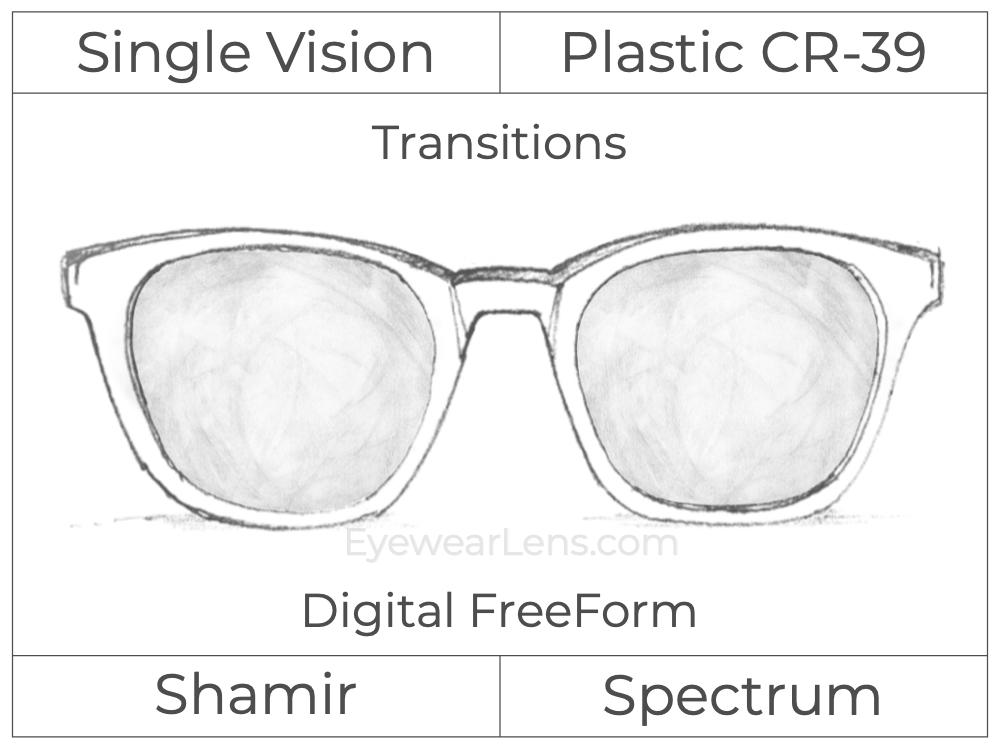 Single Vision - Plastic - Shamir Spectrum - Digital FreeForm - Transitions Signature - Aspheric