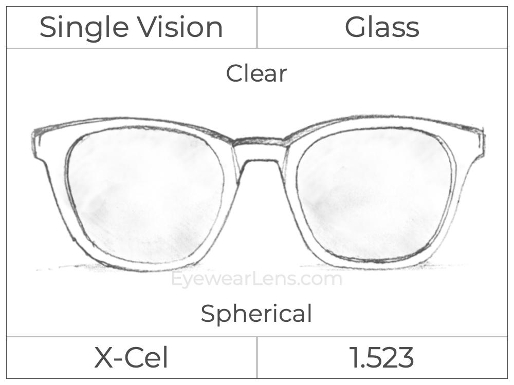 Single Vision - Glass - Spherical - Clear