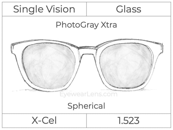 Single Vision - Glass - Spherical - PhotoGray Xtra