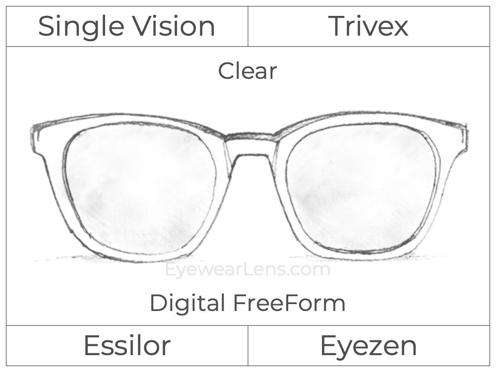 Single Vision - Trivex - Essilor Eyezen - Digital FreeForm - Clear - Spherical