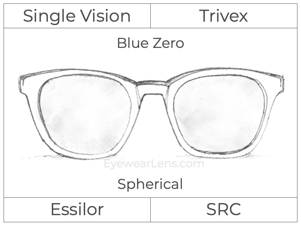 Single Vision - Trivex - Blue Zero - Spherical