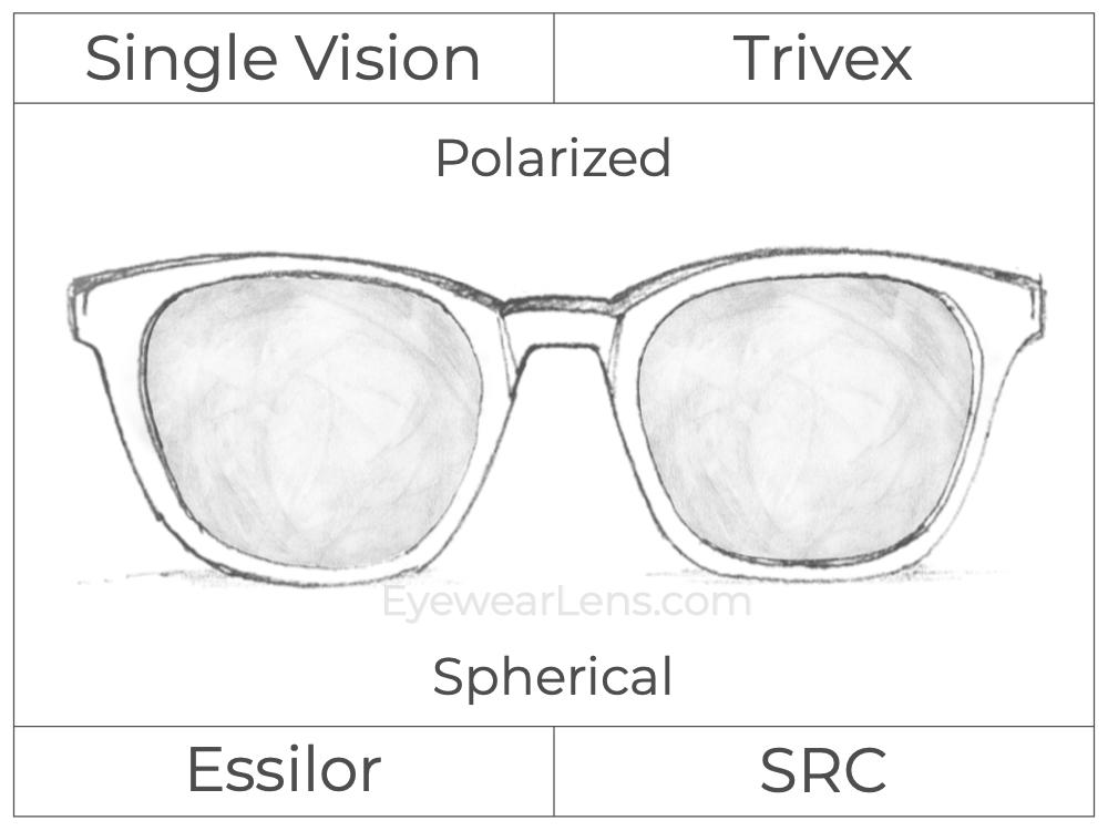 Single Vision - Trivex - Polarized - Spherical
