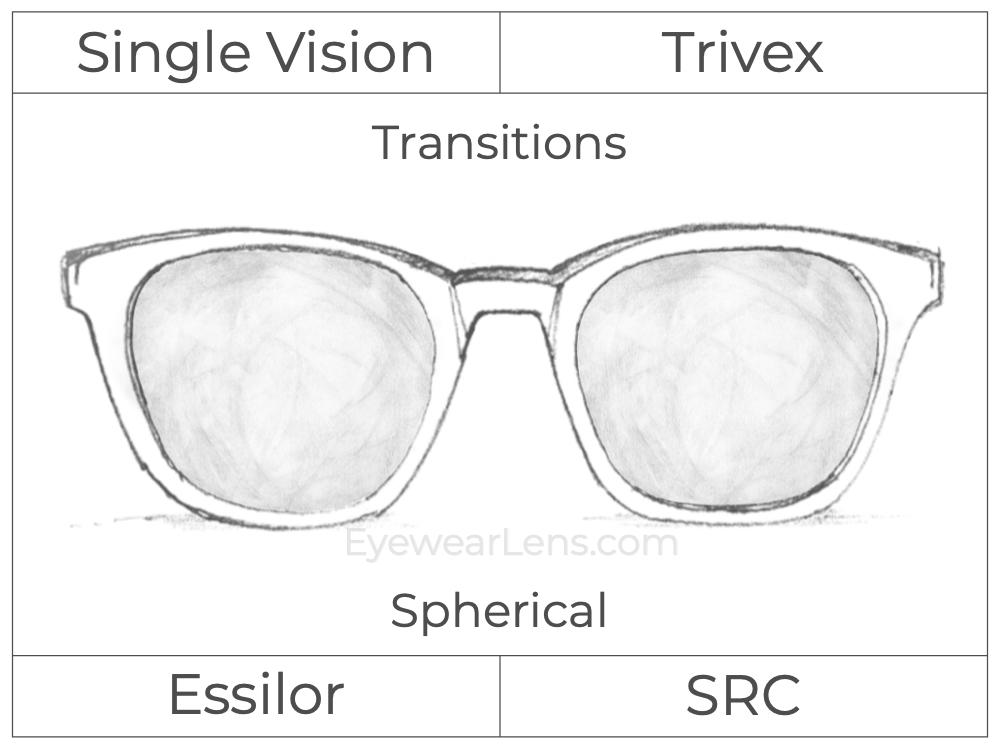 Single Vision - Trivex - Transitions Signature - Spherical