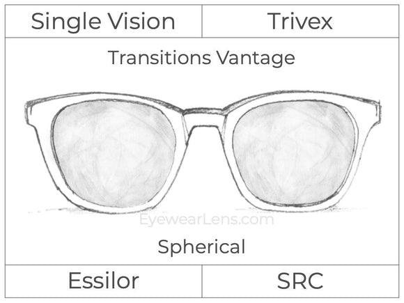 Single Vision - Trivex - Transitions Vantage - Spherical