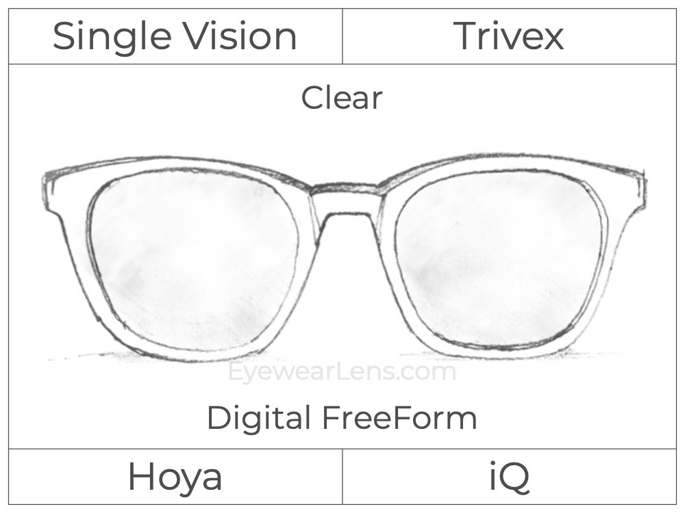 Single Vision - Trivex - Hoya iQ - Digital FreeForm - Clear - Spherical