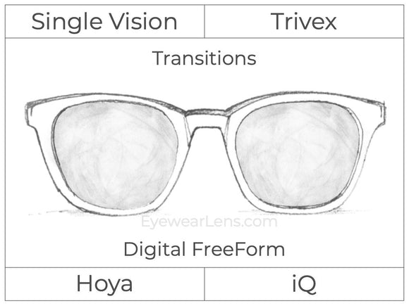 Single Vision - Trivex - Hoya iQ - Digital FreeForm - Transitions Signature - Spherical