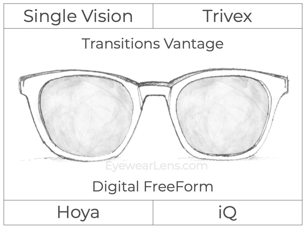 Single Vision - Trivex - Hoya iQ - Digital FreeForm - Transitions Vantage - Spherical