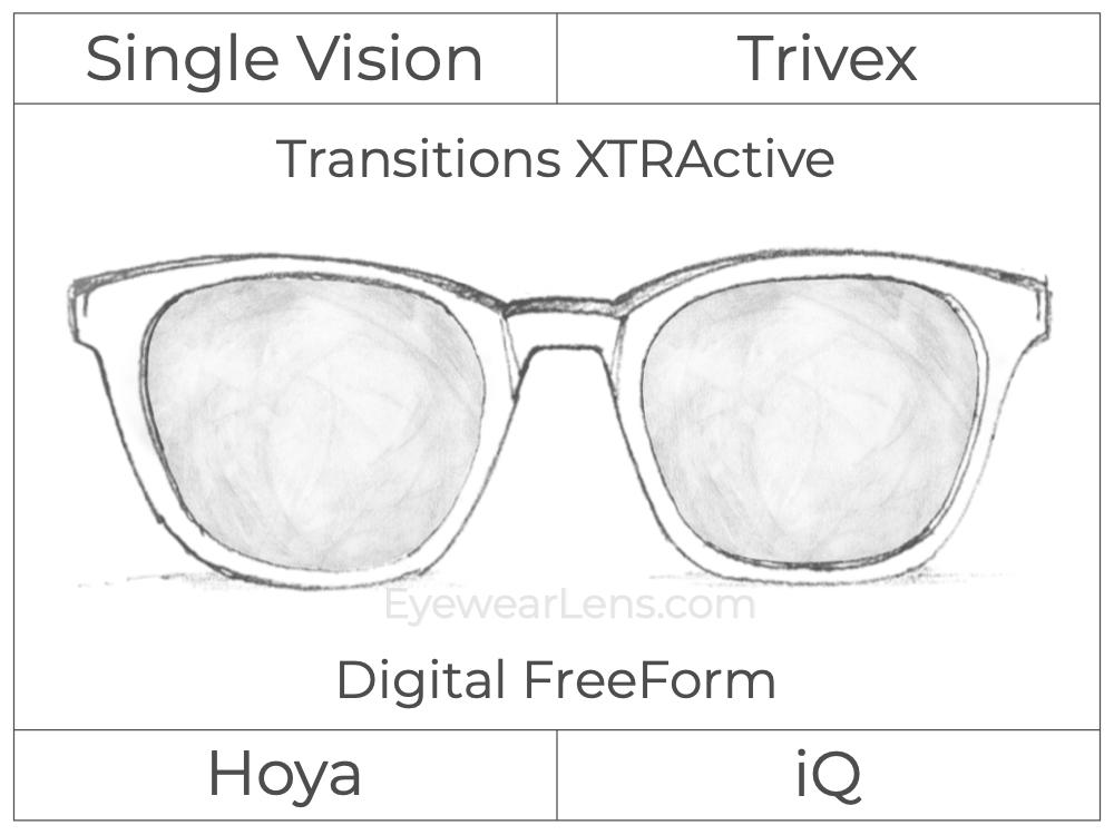 Single Vision - Trivex - Hoya iQ - Digital FreeForm - Transitions XTRActive - Spherical