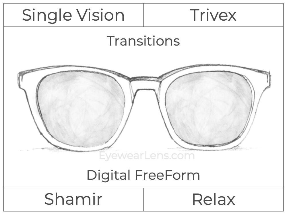 Single Vision - Trivex - Shamir Relax - Digital FreeForm - Transitions Signature - Aspheric