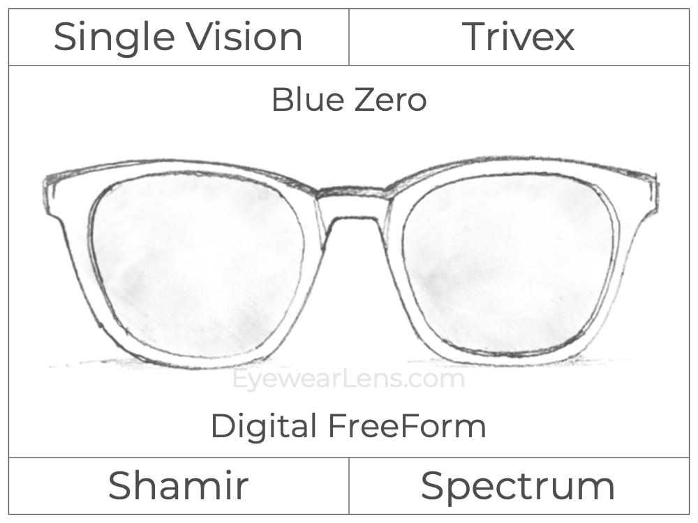 Single Vision - Trivex - Shamir Spectrum - Digital FreeForm - Blue Zero - Aspheric