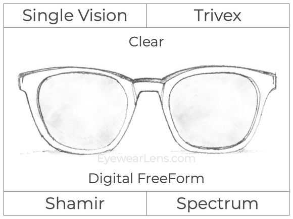Single Vision - Trivex - Shamir Spectrum - Digital FreeForm - Clear - Aspheric