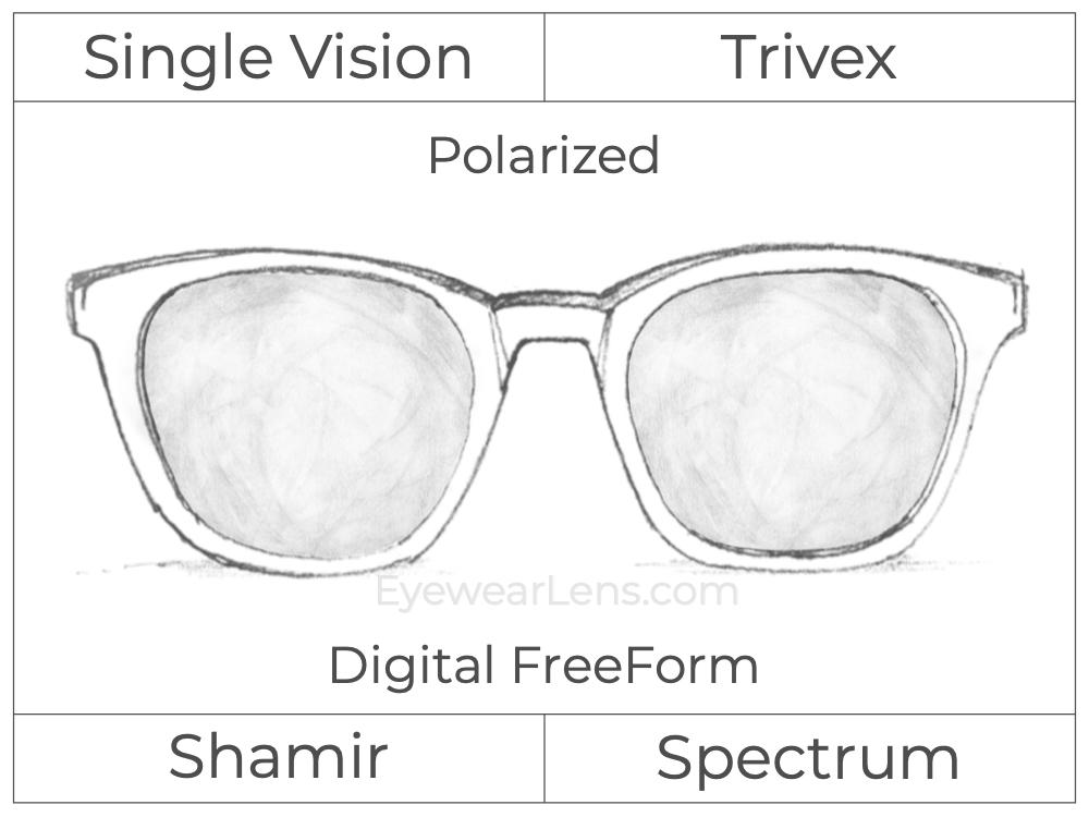 Single Vision - Trivex - Shamir Spectrum - Digital FreeForm - Polarized - Aspheric