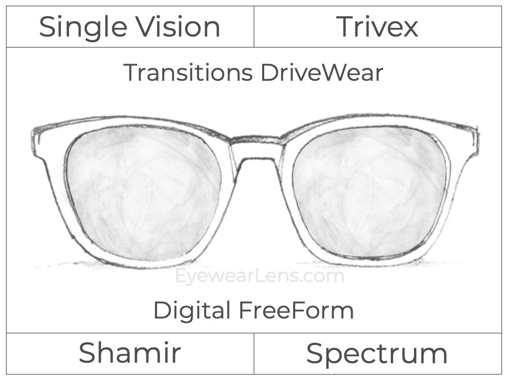 Single Vision - Trivex - Shamir Spectrum - Digital FreeForm - Transitions DriveWear - Aspheric